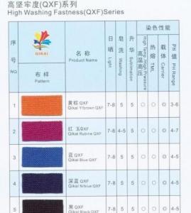Buy cheap 高い洗浄の固着シリーズ ディスパースの染料(QXFシリーズ) product