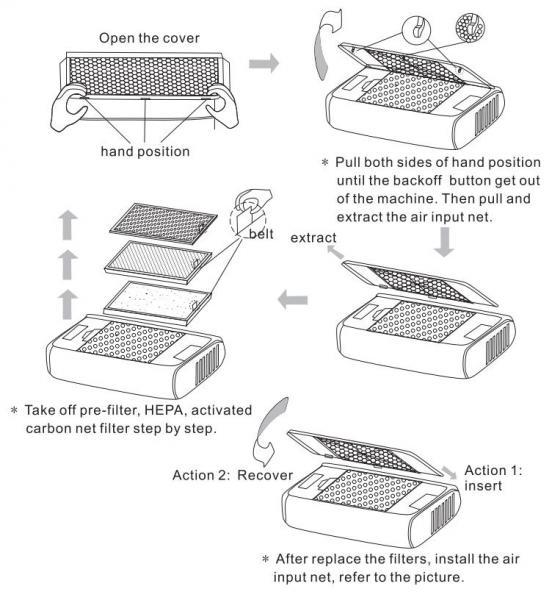 ionizer air purifier hepa air filter op-518