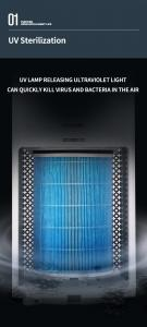 Buy cheap LCD Screen Household Negative Ion Purifier With Ultraviolet Rays product