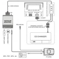 Quality USB Adapter for Car Audio Pioneer Blaupunkt Becker Alpine Sony JVC Clarion VDO for sale