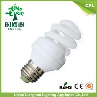 led replacement cfl full spiral 18w 20w energy saving light bulbs. Black Bedroom Furniture Sets. Home Design Ideas