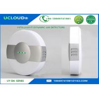 Buy cheap Ucloud Gas Sensor Carbon Dioxide TVOC Home Air Quality Monitor 2W Power from wholesalers