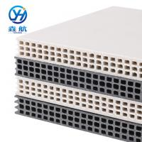 Buy cheap 18mm Gray Plywood Plastic Formwork Panel For Concrete And Construction/Plastic Formwork Panel For Concrete product