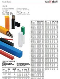 Buy cheap Paquet QP 8 050 de Squred product