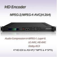 Buy cheap REH2304 Digital TV Headend MPEG-2/H.264 HD Encoder Input interface: 4*HD-SDI IPTV Encoder product