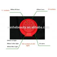 newest laser led hair loss treatment hair regrowth. Black Bedroom Furniture Sets. Home Design Ideas