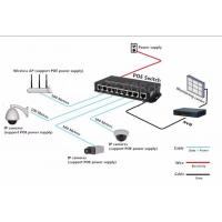 Poe Switch Wiring Diagram moreover Technology Plug And Play furthermore  on da1458