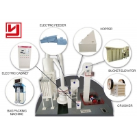 Buy cheap Metallurgy Lime Pulverizer 40TPH Grinding Mill Machine product