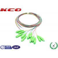 Buy cheap SC / APC Fiber Optic Patch Cables product