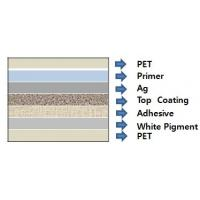 Buy cheap Samsung approved top grade reflective film (Replacing 3M ESR) from wholesalers