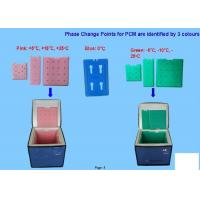 Quality Pharmacy Drinks VIP Insulation Phase Change Material Products With PCM Element for sale