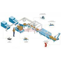 Buy cheap High Speed Carton Palletizer 11kW With Powerful Computing Function product