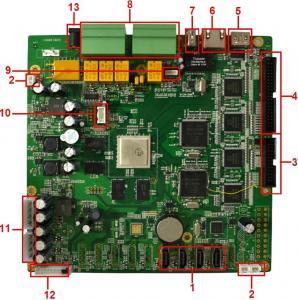 Buy cheap La aduana HD se dobla control múltiple de la asamblea PTZ del PWB de la corriente DVR product