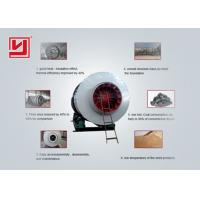 Buy cheap Yuhong Brand Three Drum Sand Dryer Telescope Feed Structure Simple Design product
