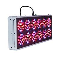 Buy cheap 2018 New hydroponic systems new led,Full Spectrum led panel light 400Watt, led grow lights product