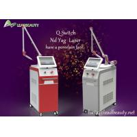 Buy cheap Dual-pulsed Picosecond Q Switch Nd Yag laser with Lens Array for tattoo removal product