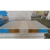 Mini Mattress Pocket Spring With Colorful Fabric 4 Sides Reinforcement