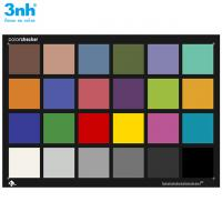 Buy cheap Xrite Color Checker Passport Resolution Test Chart 3nh 24 Colors Colorchecker from wholesalers