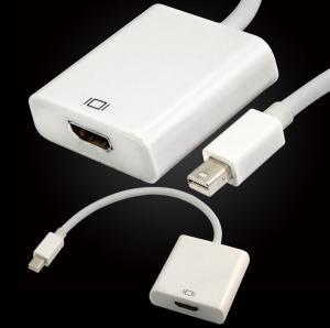 Mini mâle du port MDP d'affichage au câble femelle d'adaptateur de HDMI pour le pro air iMAC de Micbook