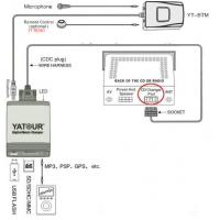 Quality Car USB Adapter Audio Stereo Toyota VW Honda Mazda Nissan Renault Peugeot BMW for sale