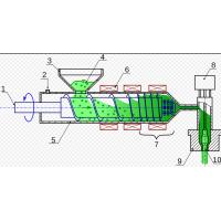 Buy cheap Electric Hydrulic Driven Blow Molding Plastic Extruder Machine For Pp Pe Shampoo Bottle product