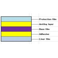 China Anti fog film for multi applications wholesale