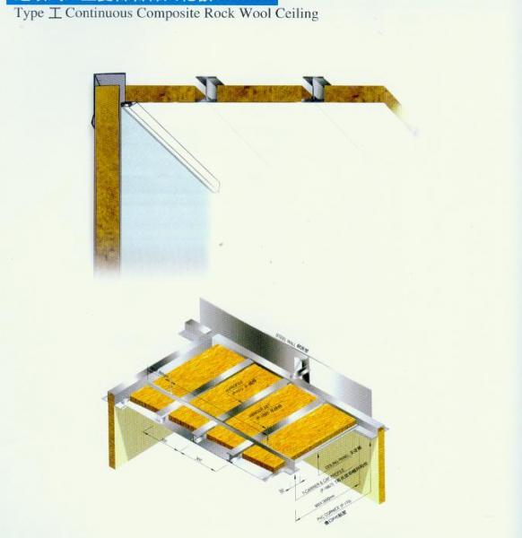 Quality Marine ceiling panel,aluminum celluar panel,marine furniture,sanitary unit,floating floor,deck covering for sale