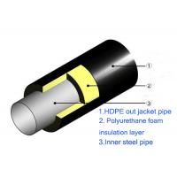 Buy cheap underground polyurethane insulation pipe for hot water oil and gas product