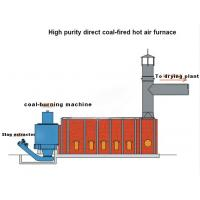 China Coal fired hot-air furnace on sale