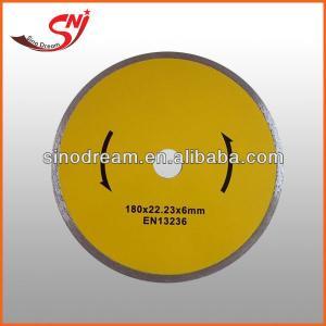 China Frio - lâmina molhada pressionada de Cuttingsaw wholesale