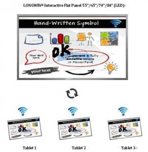 """Buy cheap 70"""" comunicación interactiva comercial de la web, software para la escuela o negocio product"""