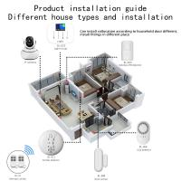 Buy cheap Multi - Language Security Smart Home System Mobile APP Remote Controlled product