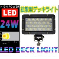 China CREE 24W LED work light off-road lamp forklift lamp bulldozer shoot the light truck high power work light on sale