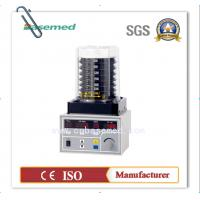 Buy cheap CE macked best selling veterinary anaesthesia ventilator AV-6 from Manufacturer from wholesalers