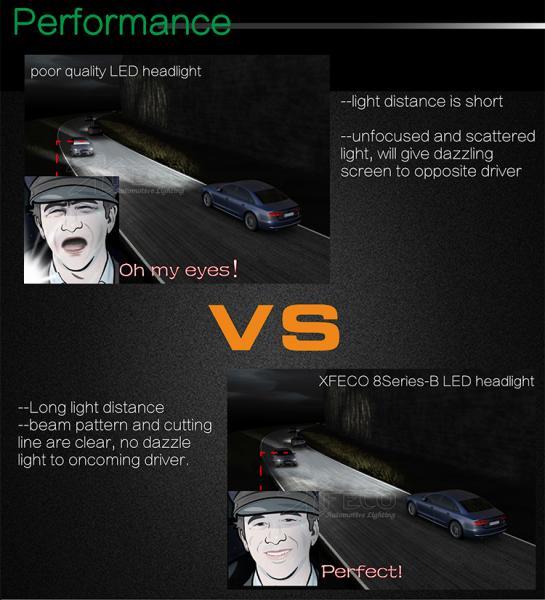 Super Bright Led Headlight Bulb H4 HB2 9003 Canbus ...