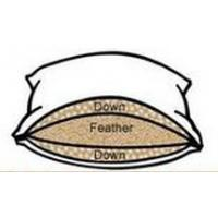 Buy cheap Custom Size 3 Chamber Double Stitch Microfiber Pillow with Down or Polyester Filling product