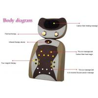 Buy cheap Heated Massage Chair Pad With Heating Car Cushion / Magnetic therapy product