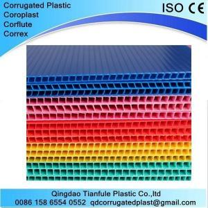 ポリプロピレンのプラスチックCoroplastシート