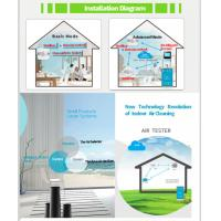 Buy cheap Independent CO Carbon Monoxide Detector With Dynamic Disinfection Technology product