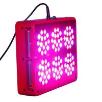 Buy cheap 90 120 Degree 450w Hydroponic Grow Lights , APOLLO Full Spectrum Greenhouse Grow Lights product