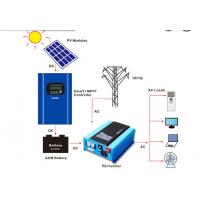 Buy cheap 10AMP - 100AMP Solar Power Accessories Panel Charge Controller CE Certificate  product