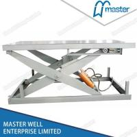 Buy cheap Electrohydraulic dock leveller with flap/ logistic use automatic dock leveller product
