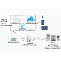 Buy cheap Smart IoT Energy Meter Reading LoRaWAN System Solution for LoRaWAN Meter from wholesalers