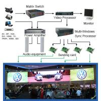LED Screen Accessories