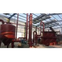 Biomass Gasification Gas Supply System