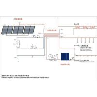 Buy cheap Direct-firedcombinedboilingwaterdevicesandsolarheatingsystem product