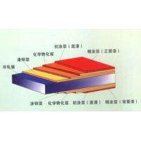 EPS colour steel heat-insulated layer plate