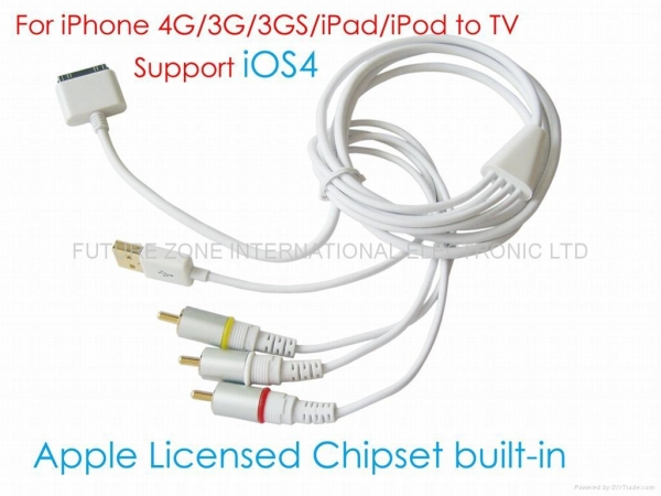 how to play ipod video on tv with usb