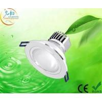 LED downlight Product Model