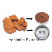 Yohimbe side effects